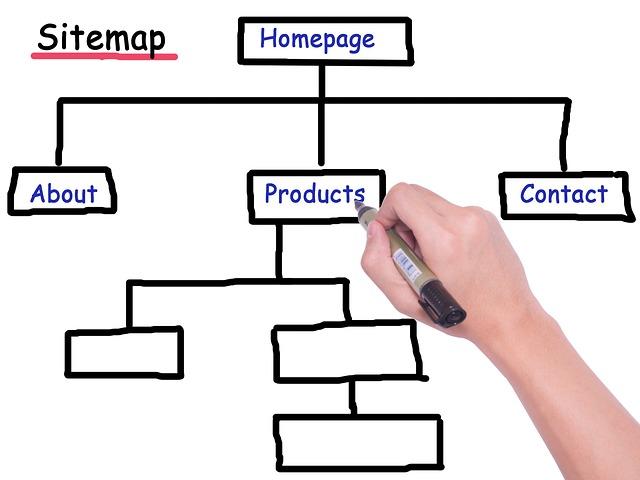 תכנון ובניית קטגוריות