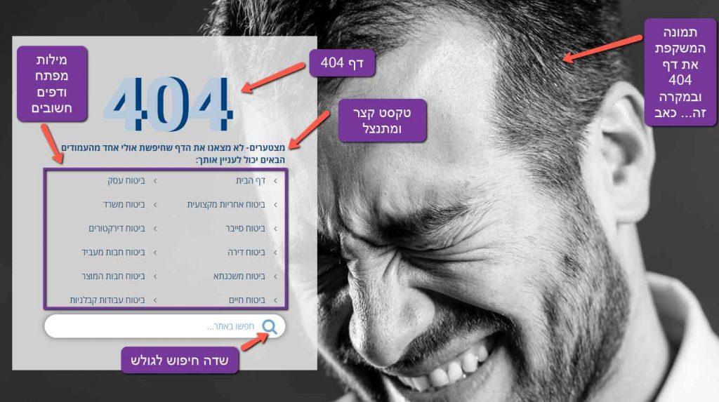 דף 404 ידידותי