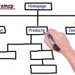 מהי מפת אתר וחשיבותה לקידום האתר